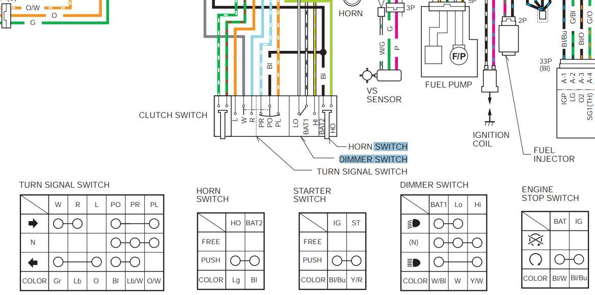 2018 Grom Headlight Wiring questions. | Honda GromHonda Grom
