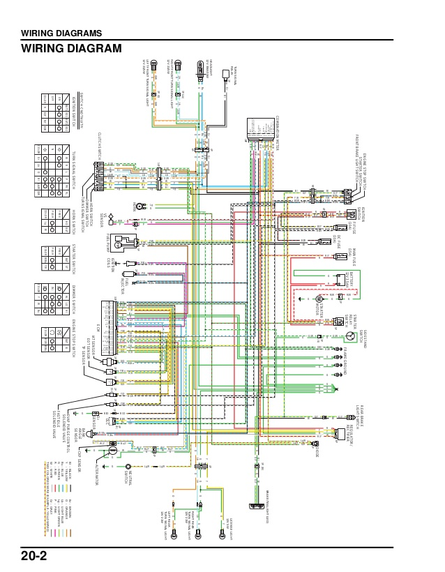 DIAGRAM] Honda Grom Wiring Diagram FULL Version HD Quality Wiring Diagram -  WALDIAGRAMACAO.MARATONADELRISO.IT | Wiring Schematic Honda Msx125 |  | Diagram Database