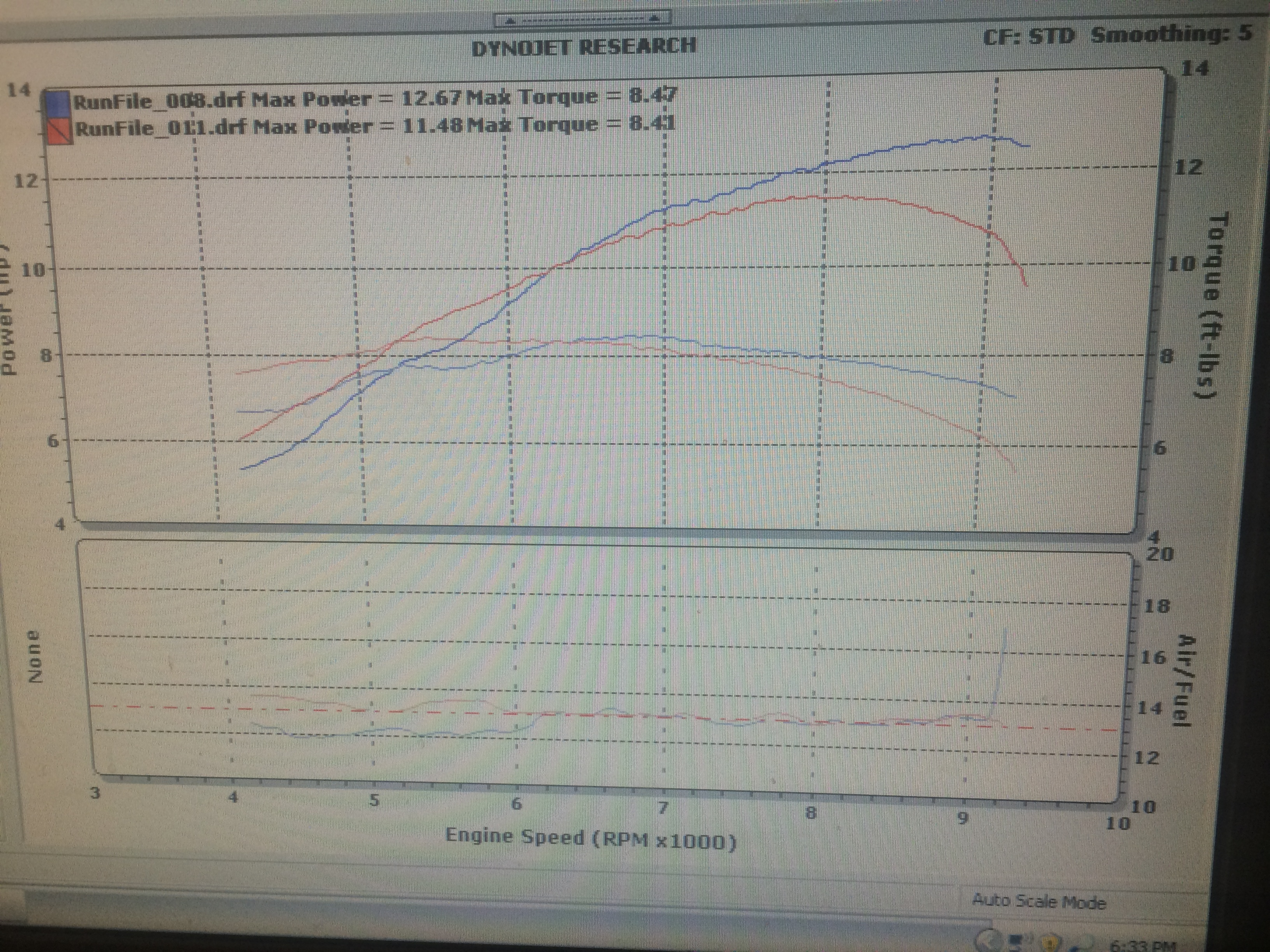 Koso Camsaft Dyno Run