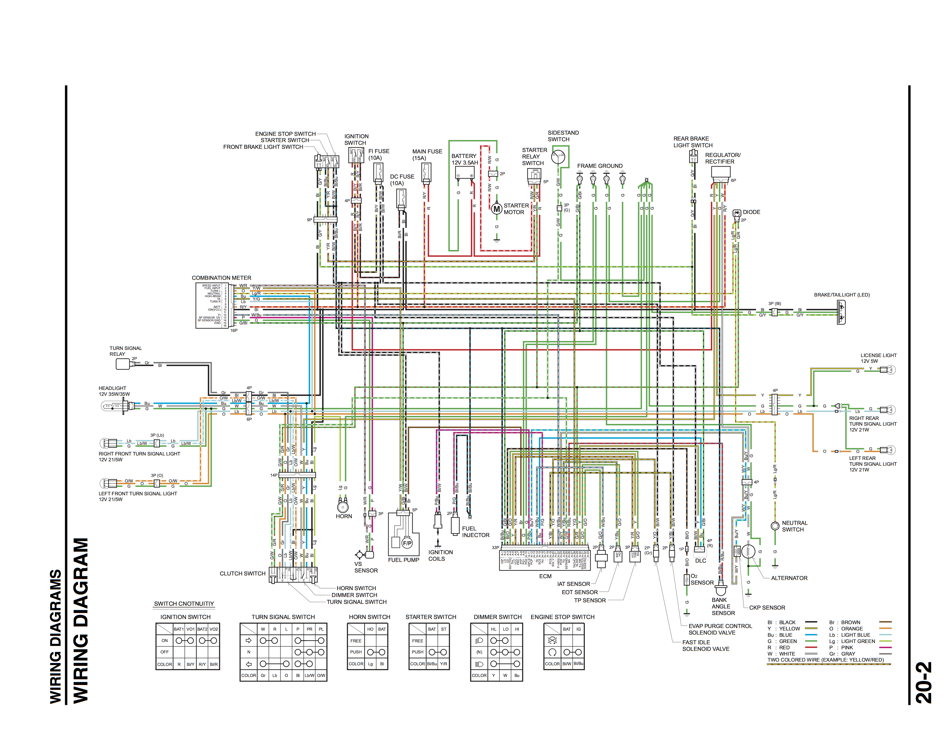 honda nu50 wiring diagram honda wiring diagrams