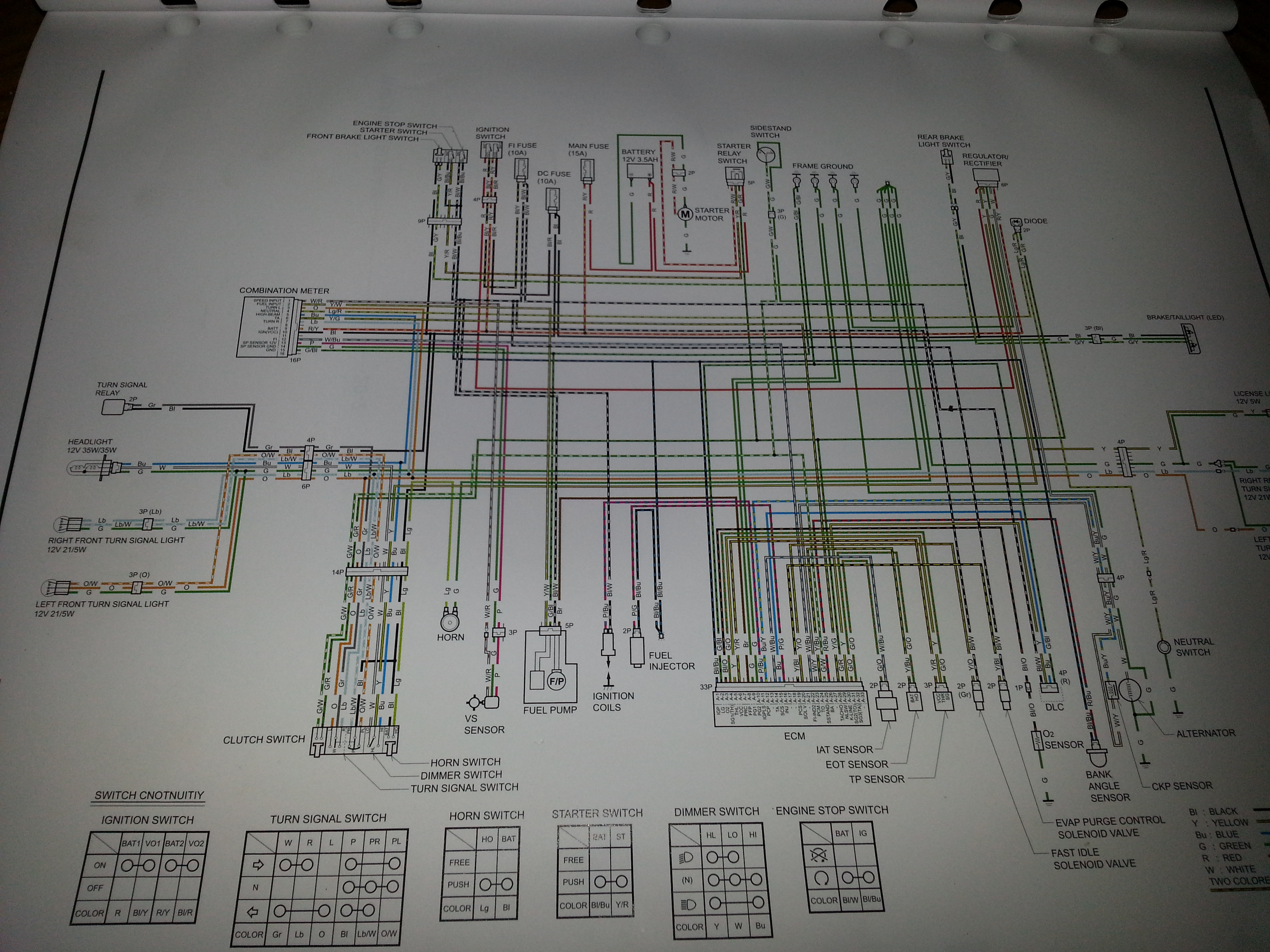 cbr250r wiring diagram schema wiring diagram preview Electrical Wiring Diagrams