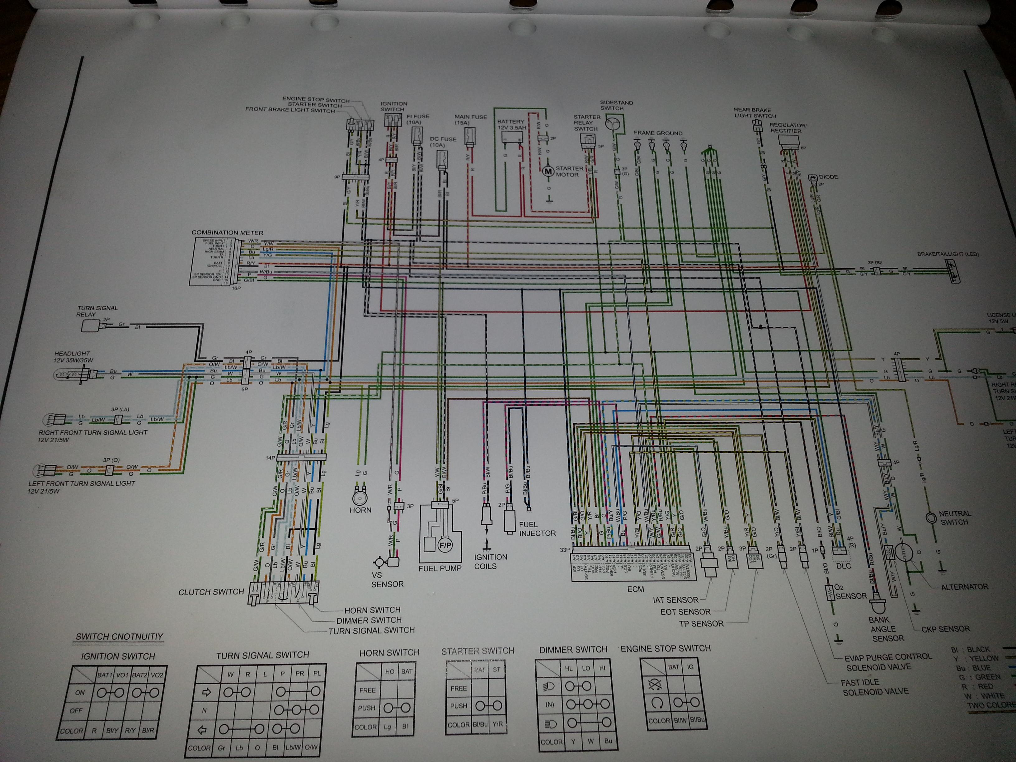 Wiring Diagram Also Omc Boat Wiring Diagram On Wiring Diagram
