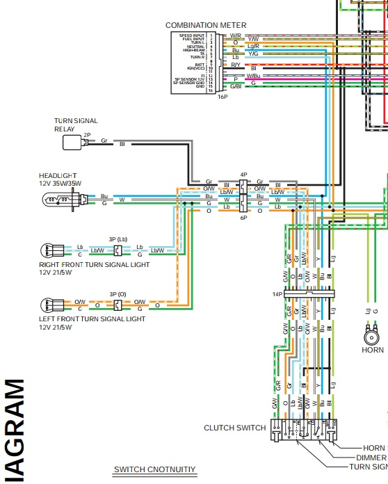 wiring diagram honda grom wiring diagrams u2022 rh autonomia co honda grom ignition wiring diagram 2014 honda grom wiring diagram
